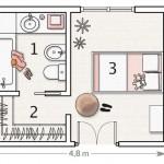 Medidas minimas para habitacion individual