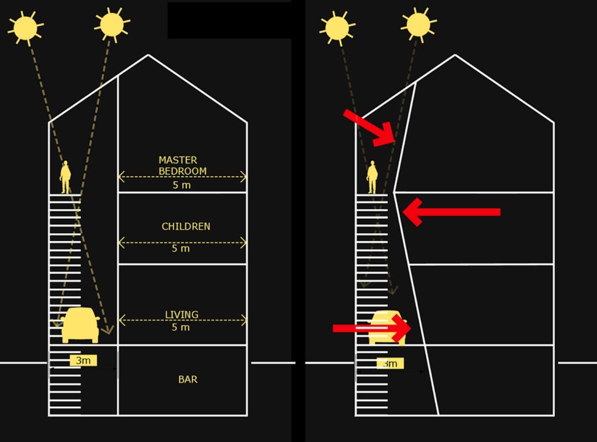 Dise o de casas en terrenos angostos y largos for Planos de casas de 10 metros de frente